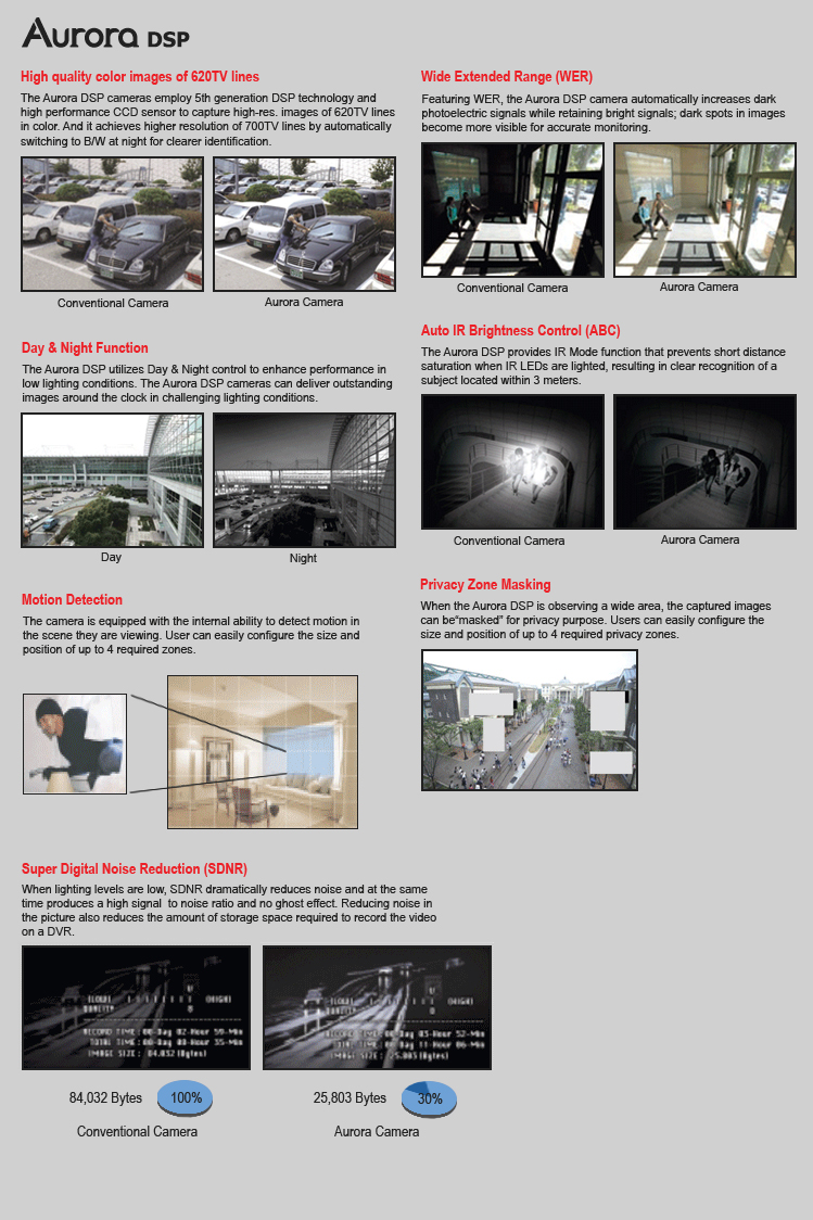 Exelon VHR-V955 Outdoor Dome Camera Feature