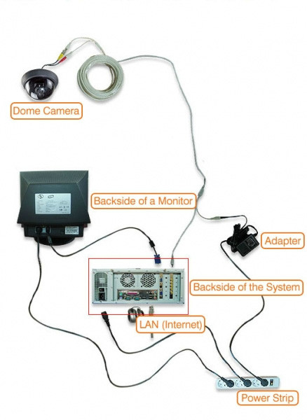 BlueCCTV CCTV Installations guide