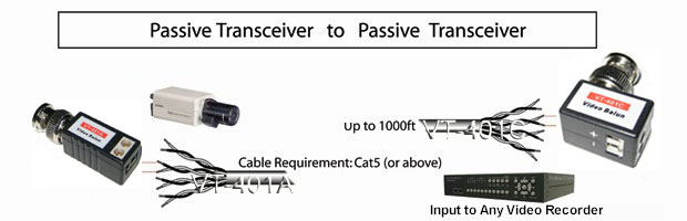 video balun cat5 to bnc high quality converter
